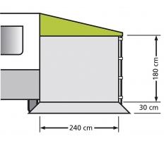 Универсални страници за тента на каравана